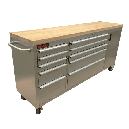 PriceList for Esd Work Bench -