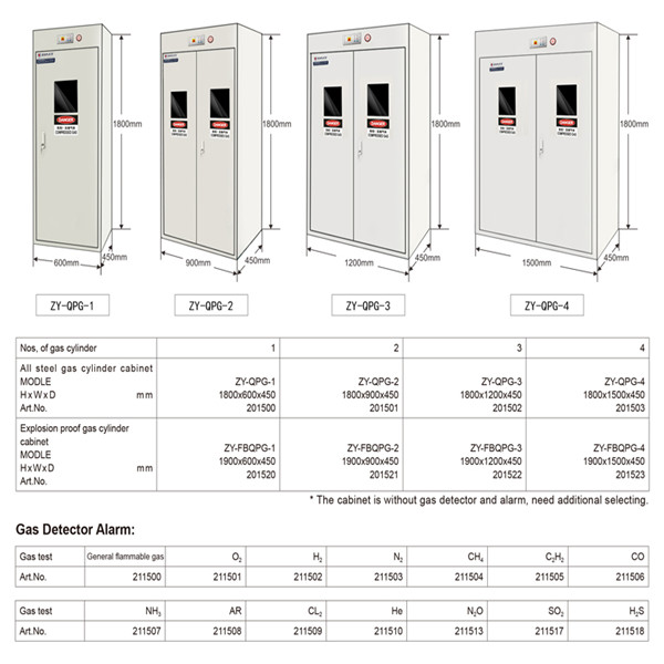 China Factory for Lab Countertop Ceramic -